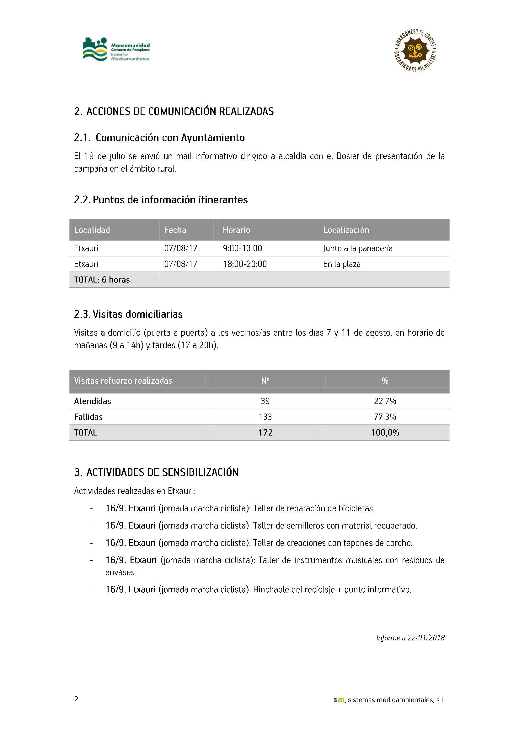 8_Materia_org_nica_ETXAURI_001